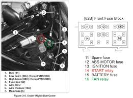 fan relay 1130cc com the 1 harley davidson v rod forum harley softail circuit breaker location at Harley Davidson Fuse Box Diagram