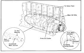 diagram schematic 5 9 12v dodge cummins diesel forum i hope these work like this this is all i could on alldata that might be of some help