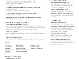 ... Resume Leadership Skills 18 Resume Leadership Skills Dazzling Design  Inspiration 14 Download For ...