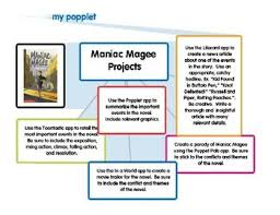 Maniac Magee Plot Chart Maniac Magee End Of Book Ipad Project Ideas Maniac Magee