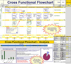 cross function flow chart swim lane diagram template cross functional flowchart