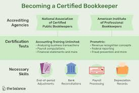 Certified Equity Professional Designation How To Get A Bookkeeping Certification