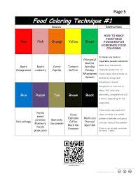 Food Coloring Chart Brown | Foodstutorial.org