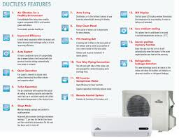 ductless heat pump cost. Napoleon Ductless Heat Pump Systems Intended Cost