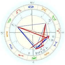 Rupaul Birth Chart Entertainment Rupauls Drag Race Astro Databank