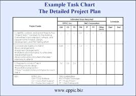 Project Management Plan Template Building Master Schedule
