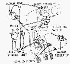 900cruisecom cruisecontrol on 1986 saab 900 starter wiring diagram