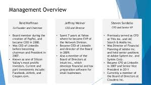 Investment Banking vs Equity Research   Wall Street Prep   Wall     YouTube     Corporate Training