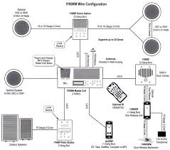 intrasonic i1000m master station white online click to enlarge wiring diagram