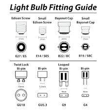 Light Bulb Different Types Royaltytaxservice Co