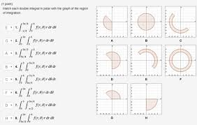 Integration Chart Calculus Calculus Help Please Already Attempted A Couple Times