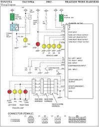 trailer wiring harness diagram wiring diagram pj trailers trailer plug wiring