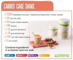 Pears are full of fiber, as well as vitamins c and a, folate and calcium. King Cake Herbalife Shake Recipe Health And Traditional Medicine