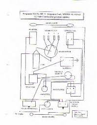mf 35 wiring diagram bookmark about wiring diagram • to 35 wiring diagram simple wiring diagram rh 22 22 terranut store mf35 dynamo wiring diagram mf 35 wiring diagram alternator