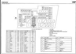 mazda friendee fuse box example electrical wiring diagram \u2022 Mazda Miata Fuse Box Diagram at Mazda Bongo Fuse Box Layout