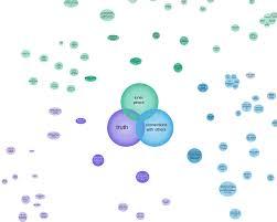 Venn Diagram Help Venn Diagram Planning How To Spend My Time Lucidchart