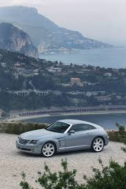 Auction Results and Sales Data for 2005 Chrysler Crossfire