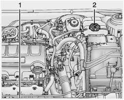 2011 chevy bu radiator replacement lovely replacing 2007 chevy 2011 chevy bu radiator replacement new 2011 chevy cruze cooling system diagram 2011 kia sportage of
