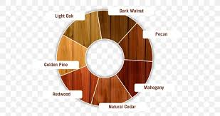 Wood Stain Sealant Deck Png 598x433px Wood Stain Cedar
