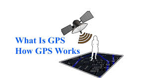 How Gps Works Gps And How To Works Gps Our Global Communication