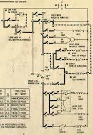 similiar whirlpool duet washer wiring diagram keywords washer motor wiring diagram on wiring diagram whirlpool washer 31032
