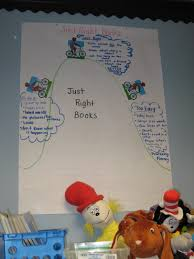 Just Right Book Chart Picking Just Right Books Mandys Tips For Teachers