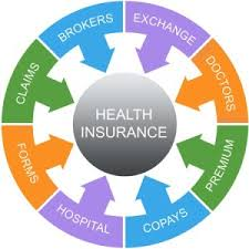 Health Insurance Quote Get Expert Help with Health Insurance in Castle Rock CO American 10