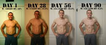 jed lost 12 body fat with p90x2