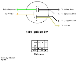 cub cadet 106 wiring diagram new ignition wiring diagram for cub cub cadet 106 wiring diagram fresh ignition wiring diagram for cub cadet 1450 electrical systems diagrams