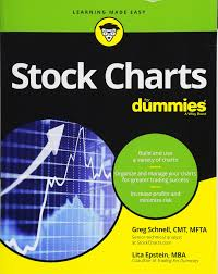 Stock Charts For Dummies For Dummies Business Personal
