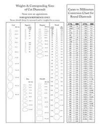 Diamond Millimeter Size Chart 11 Best Diamond Size Charts Images Diamond Sizes Diamond