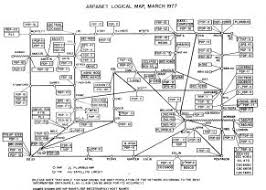 Реферат Інтернет ukrubekaz univ history internet arpanet logical map