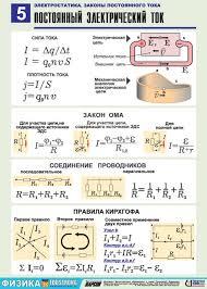 Сайт Корюкова И В Физика в колледже 1 Постоянный электрический ток