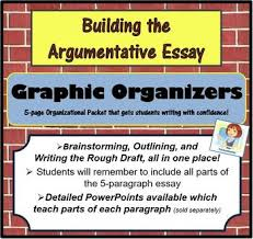 article essays sample with outlines