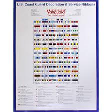 Coast Guard Decoration Service Ribbon Poster