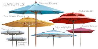 fiberbuilt umbrellas target umbrella base rectangular patio umbrella
