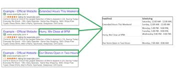 Sem Examples 3 Sem Tests To Take Your Strategy To The Next Level Ppc Hero