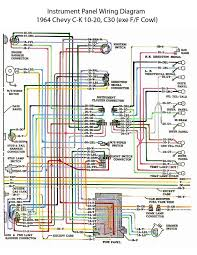 electrical wiring diagram of a house images electric wiring diagram instrument panel 60s chevy c10 wiring