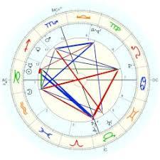 Tyler The Creator Natal Chart Burrows James Astro Databank