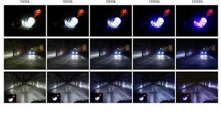 Car 55w Hid Xenon Bi Xenon Kit Slim Ballast Headlight Bulbs H1 H3 35w 55w Conversion Kits Pl80x Headlight Upgrade Kits Headlight Xenon From