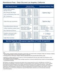 Top Bank Savings Account Options For Ofws News