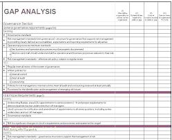 Standard Work Templates Standard Work Instructions Example Template Standard Work
