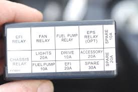 rzr fuse box polaris rzr xp 900 wiring diagram the wiring wiring diagram polaris the