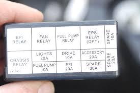 rzr fuse box polaris rzr xp 900 wiring diagram the wiring wiring diagram polaris the