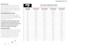 Fox Rear Shock Air Pressure Chart Forums Mtbr Com