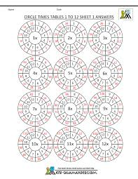 Multiplication Tables Through 12 Times Table Worksheet Circles 1 To 12 Times Tables