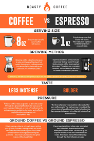 This makes it cleaner and. What S The Difference Between Espresso Vs Coffee