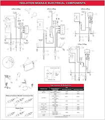curtis instruments wiring diagrams wiring library wiring diagram for your instrument problem found solution here pleasing western snow plow wire