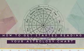 Astro Natal Chart Reading How To Get Started Reading Your Astrology Chart The Basics