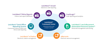Coplogic Solutions Incident And Crash Reporting Lexisnexis Risk